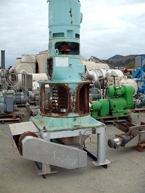 RIETZ Vertical Hammer Mill