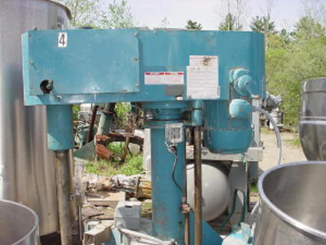 15 HP SCHOLD Variable Slow Speed Disperser