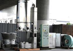 Image AEROMATIC S-6 Fluid Bed Spray Granulator 345870