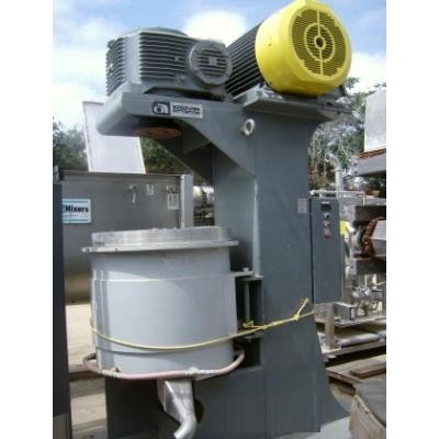 UNION PROCESS Model Q-100 Stainless Steel Attrition Mill