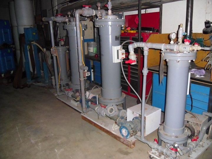 GLOBAL Backflushing Filtration and Carbon System
