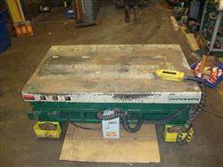 Image SOUTHWORTH Electric Scissor Lift w/Forward, Reverse, Cap. 12000 lbs 370270