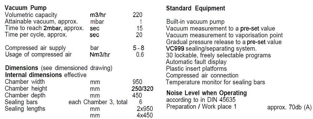 Image INAUEN MASCHINEN VC999 Vacuum Chamber Packaging Machine 692172