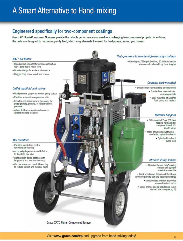 Image GRACO XP70 Plural-Component Sprayer 867112