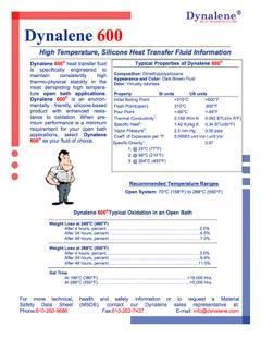 Image DYNALENE 600 High Temperature Heat Treat Oil 898169
