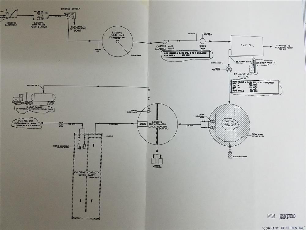 Image DAF System 200 GPM  1431927