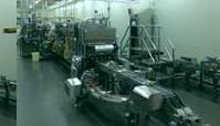 Image Bakery Production Line 1435942