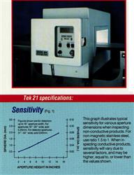 Image GORING KERR Tek 21 Metal Detector - 4in Height X 14in Wide Aperture 1540725