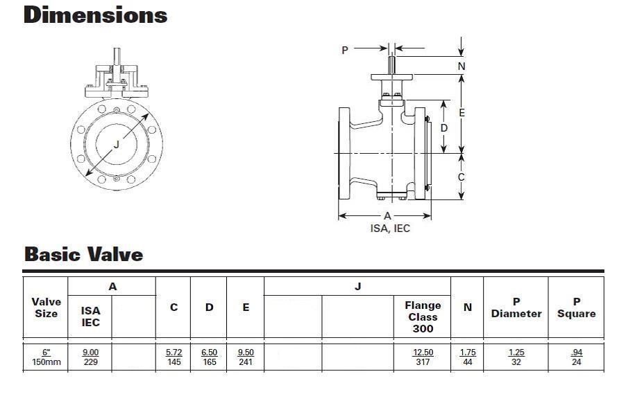 Image 6in DEZURIK VPB V-Port Ball Valve w/Diaphragm Actuator & HART Positioner - New Surplus 1495598